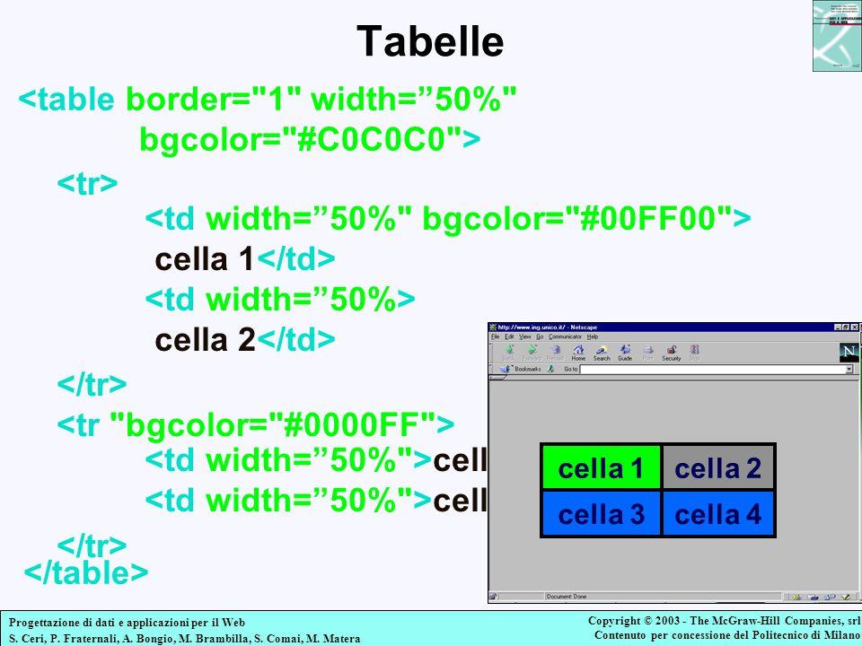 Tabelle <table border= 1 width= 50% bgcolor= #C0C0C0 >