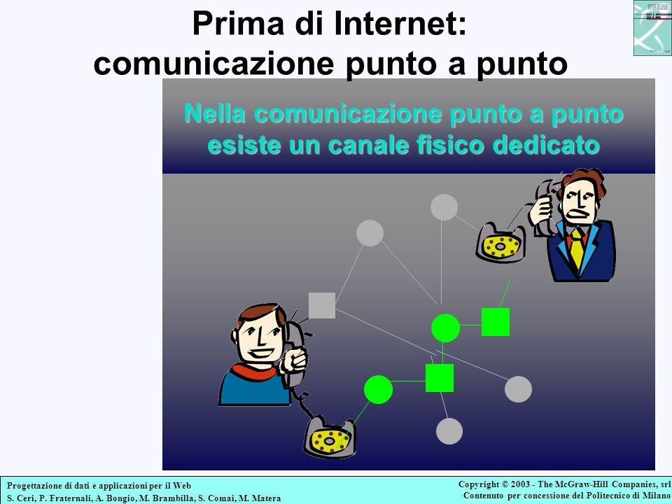 Prima di Internet: comunicazione punto a punto