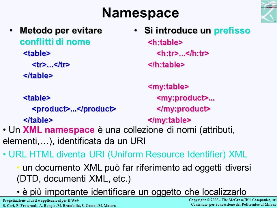 Namespace Metodo per evitare conflitti di nome
