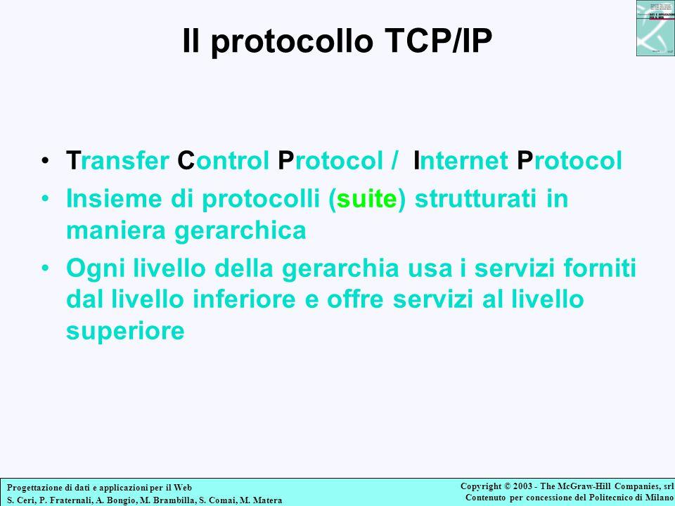 Il protocollo TCP/IP Transfer Control Protocol / Internet Protocol