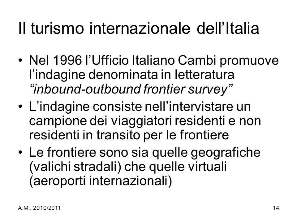Il turismo internazionale dell'Italia