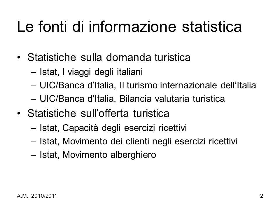 Le fonti di informazione statistica