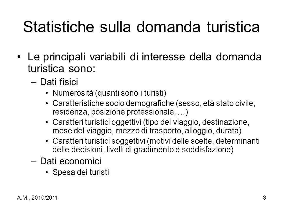Statistiche sulla domanda turistica
