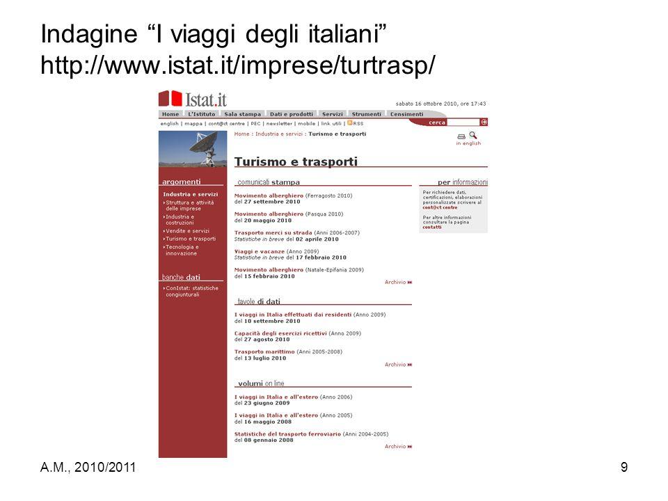Indagine I viaggi degli italiani http://www. istat