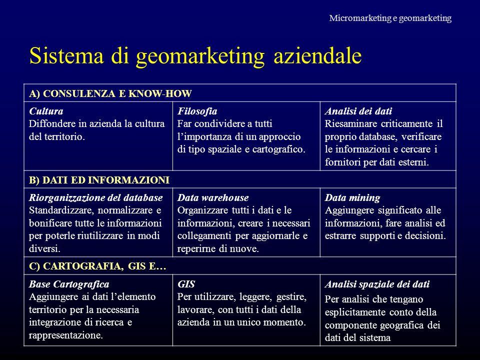 Sistema di geomarketing aziendale