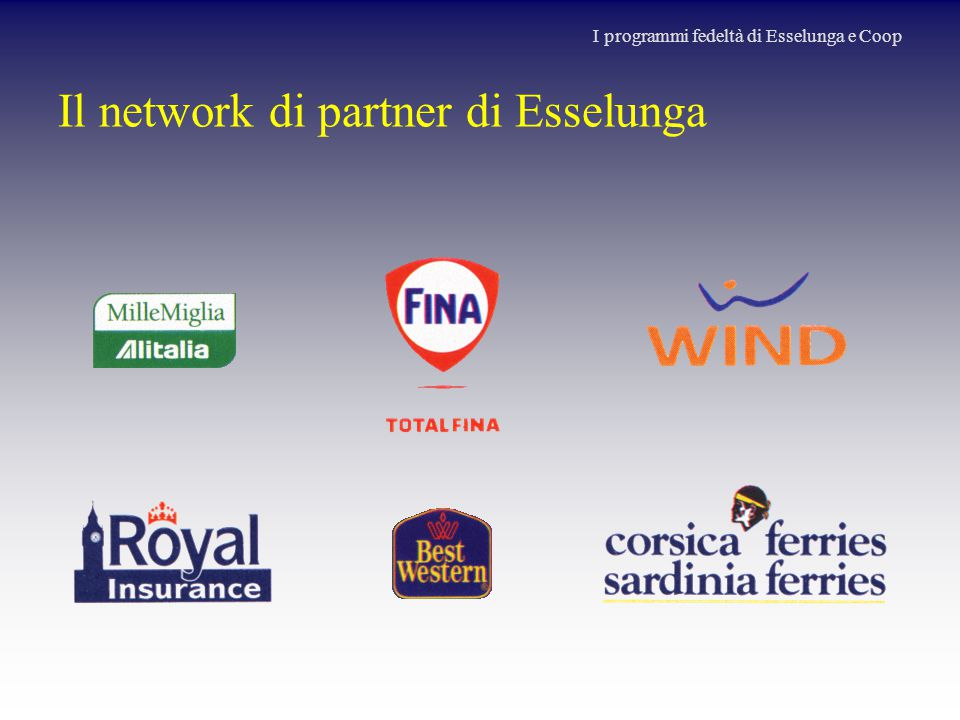 Il network di partner di Esselunga
