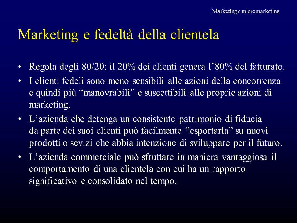 Marketing e fedeltà della clientela