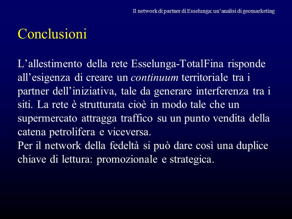 Conclusioni L'allestimento della rete Esselunga-TotalFina risponde