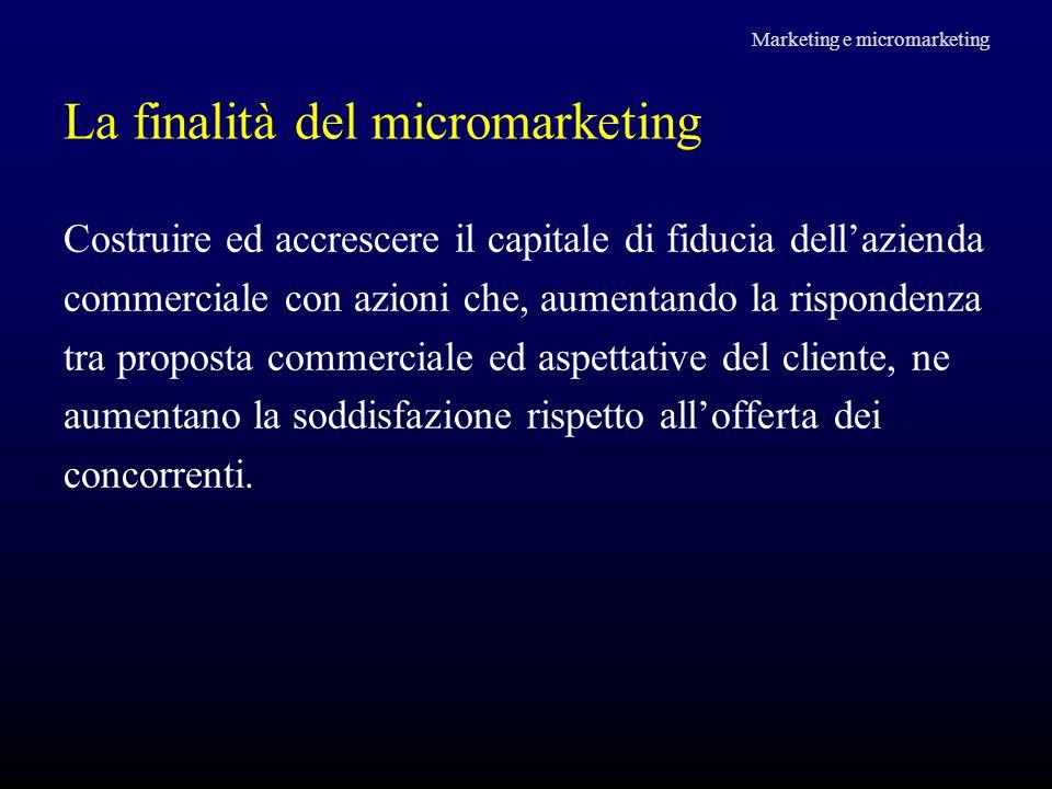 La finalità del micromarketing