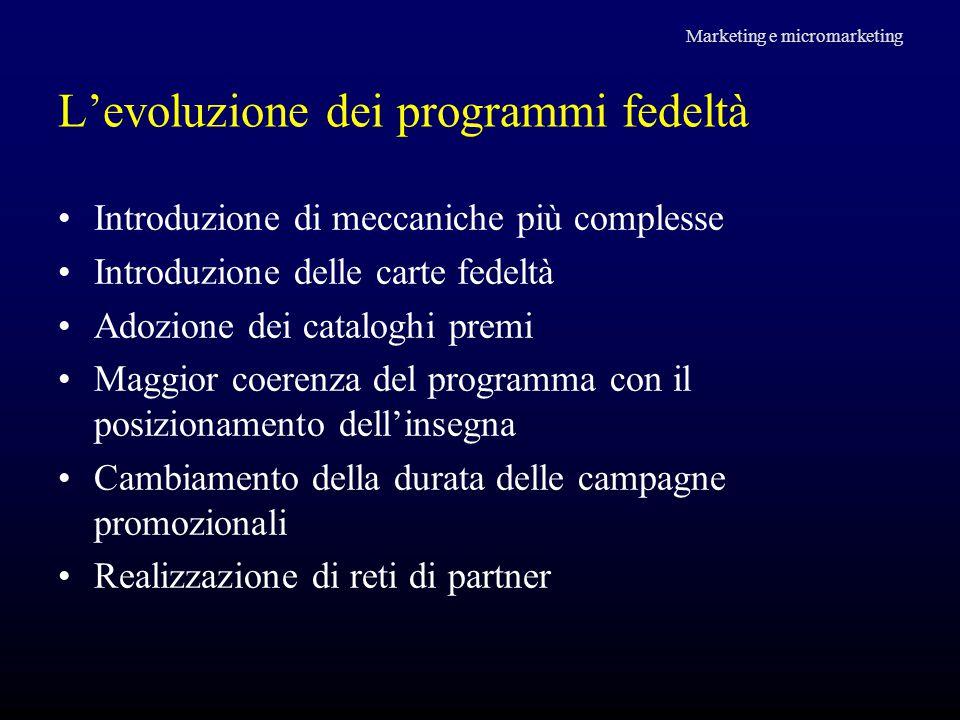 L'evoluzione dei programmi fedeltà