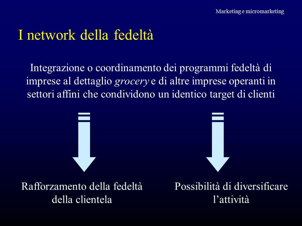 I network della fedeltà