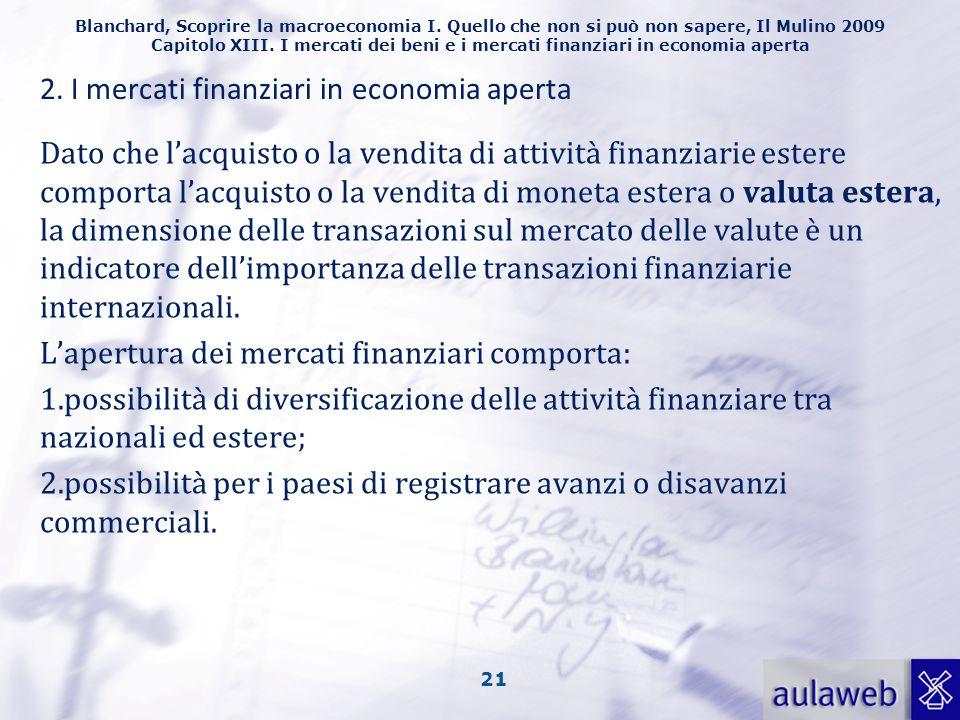 2. I mercati finanziari in economia aperta