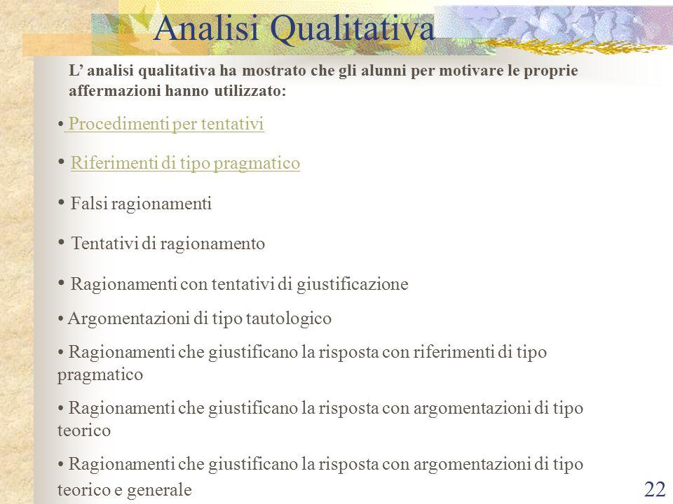 Analisi Qualitativa Riferimenti di tipo pragmatico Falsi ragionamenti