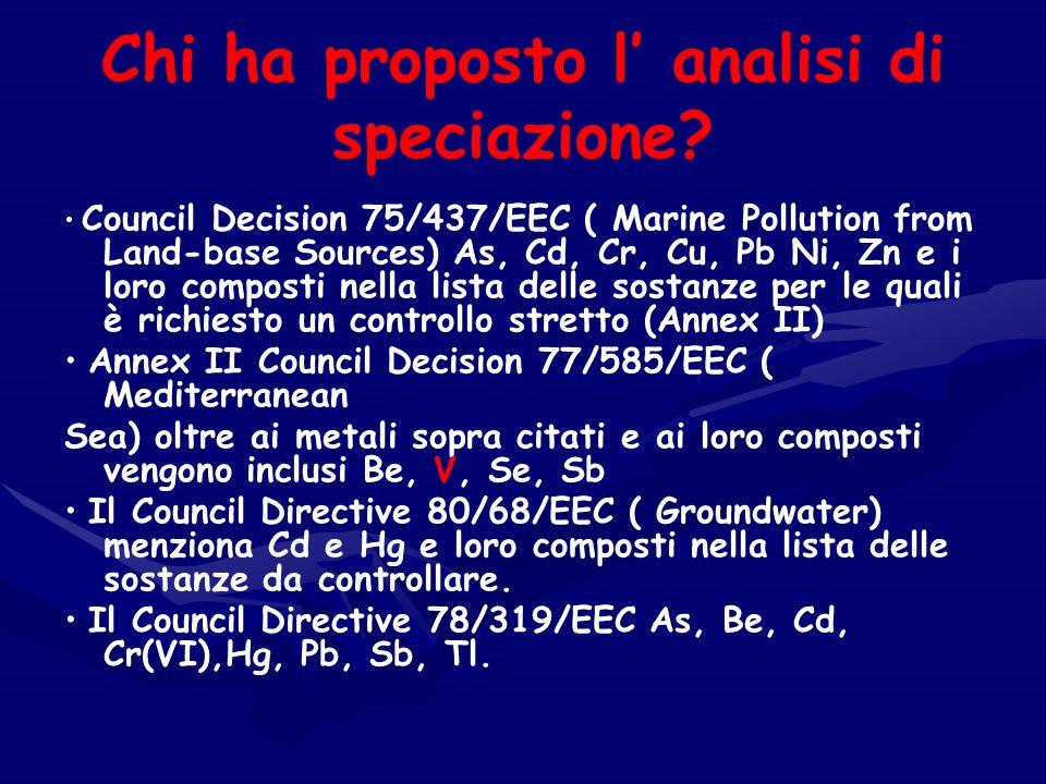 Chi ha proposto l' analisi di speciazione