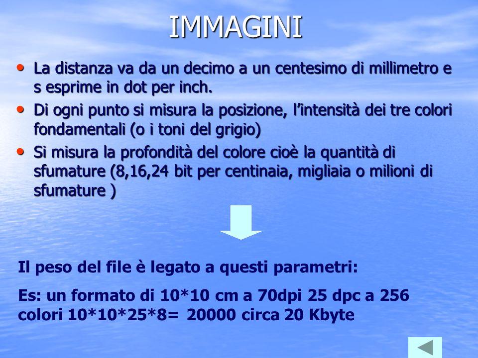 IMMAGINI La distanza va da un decimo a un centesimo di millimetro e s esprime in dot per inch.