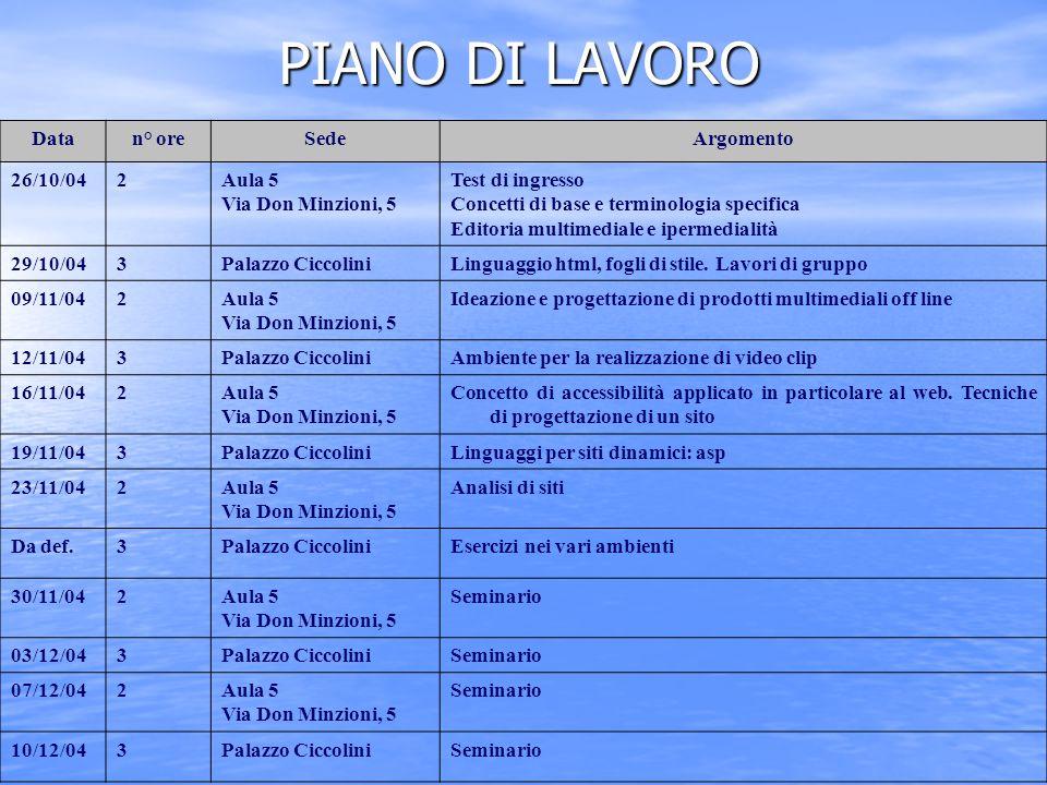 PIANO DI LAVORO Data n° ore Sede Argomento 26/10/04 2 Aula 5