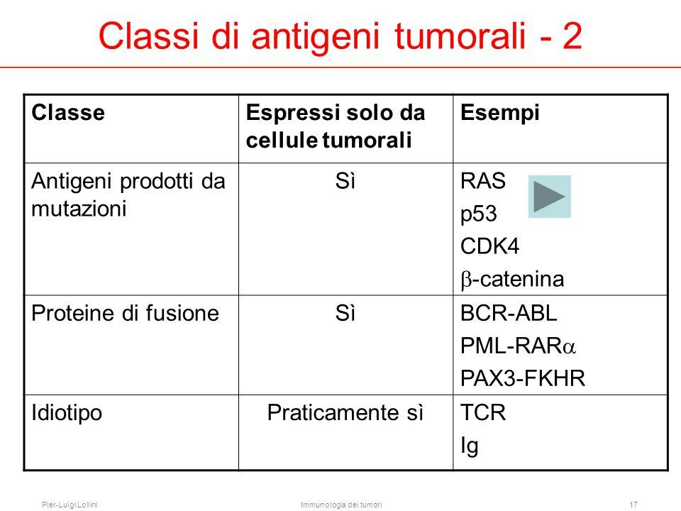 Classi di antigeni tumorali - 2