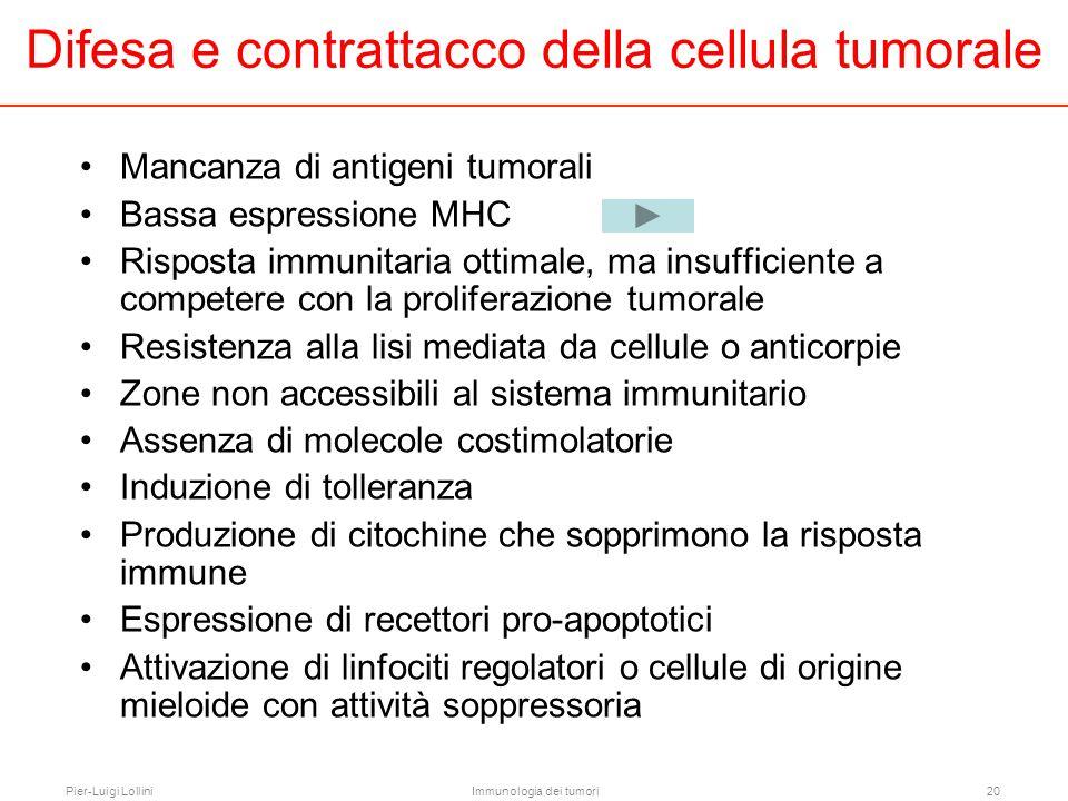 Difesa e contrattacco della cellula tumorale