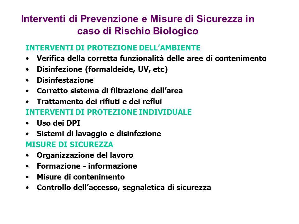 Interventi di Prevenzione e Misure di Sicurezza in caso di Rischio Biologico