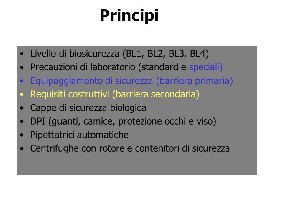 Principi Livello di biosicurezza (BL1, BL2, BL3, BL4)