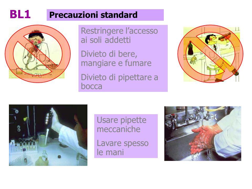 BL1 Precauzioni standard Restringere l'accesso ai soli addetti