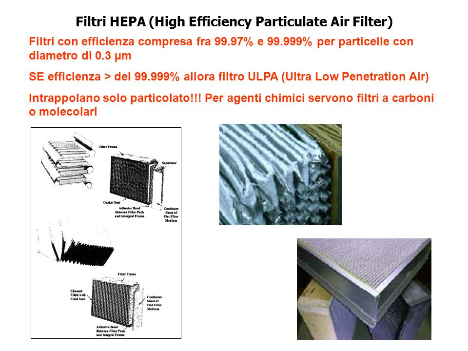 Filtri HEPA (High Efficiency Particulate Air Filter)