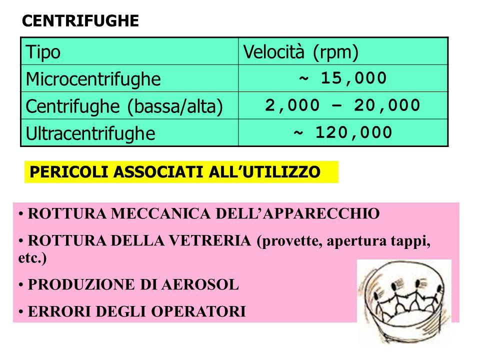 Centrifughe (bassa/alta) 2,000 – 20,000 Ultracentrifughe ~ 120,000