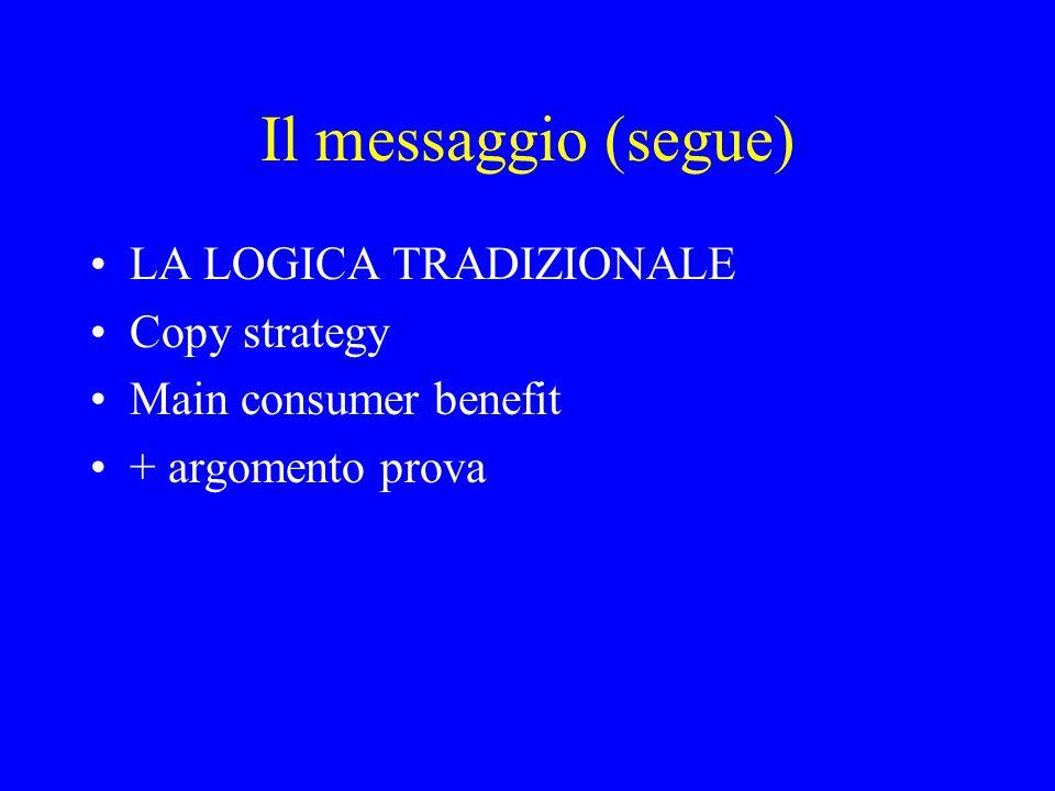 Il messaggio (segue) LA LOGICA TRADIZIONALE Copy strategy