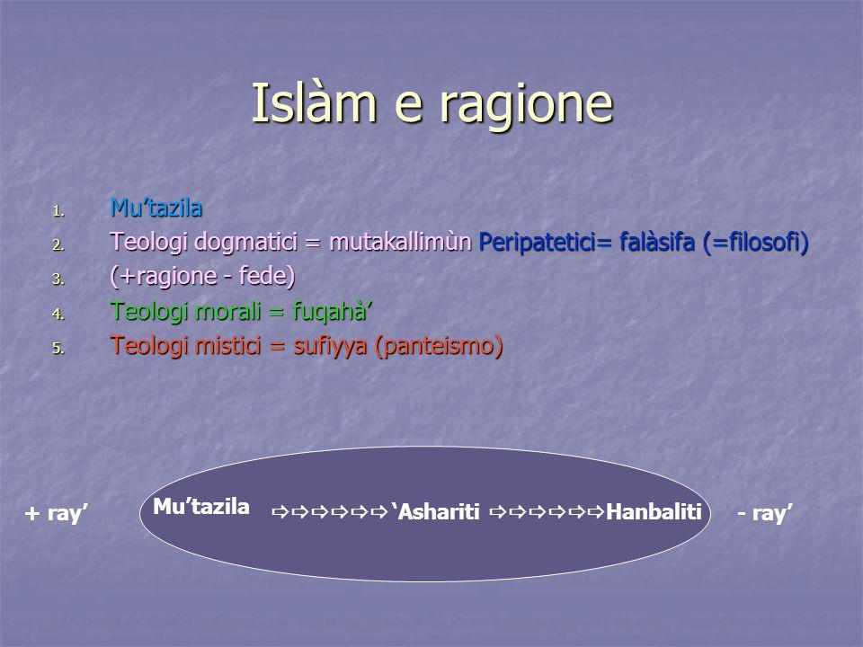 Islàm e ragione Mu'tazila