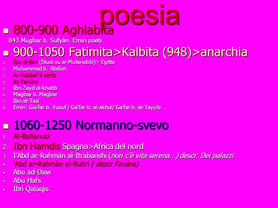 poesia 800-900 Aghlabita. 843 Mugbar b. Sufyàn. Emiri poeti. 900-1050 Fatimita>Kalbita (948)>anarchia.