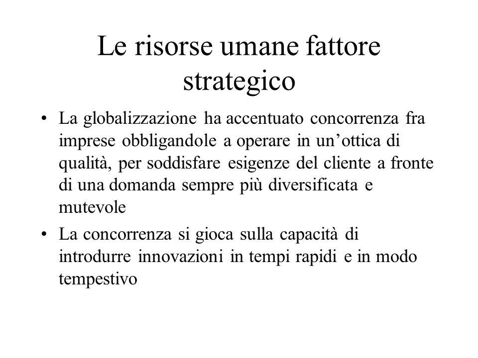 Le risorse umane fattore strategico