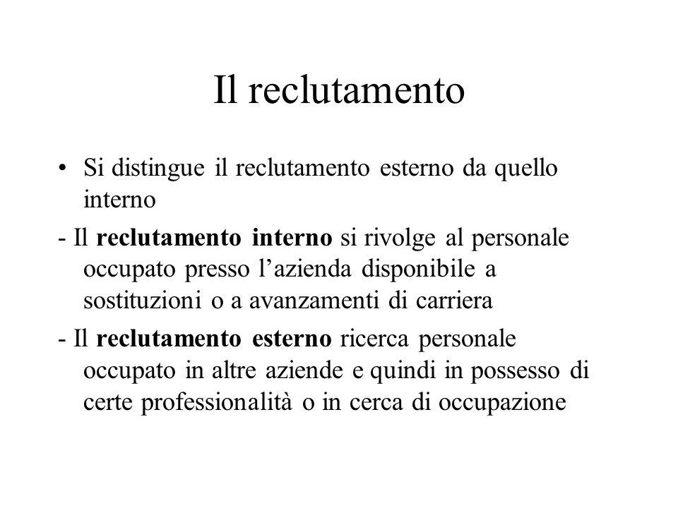 Il reclutamento Si distingue il reclutamento esterno da quello interno