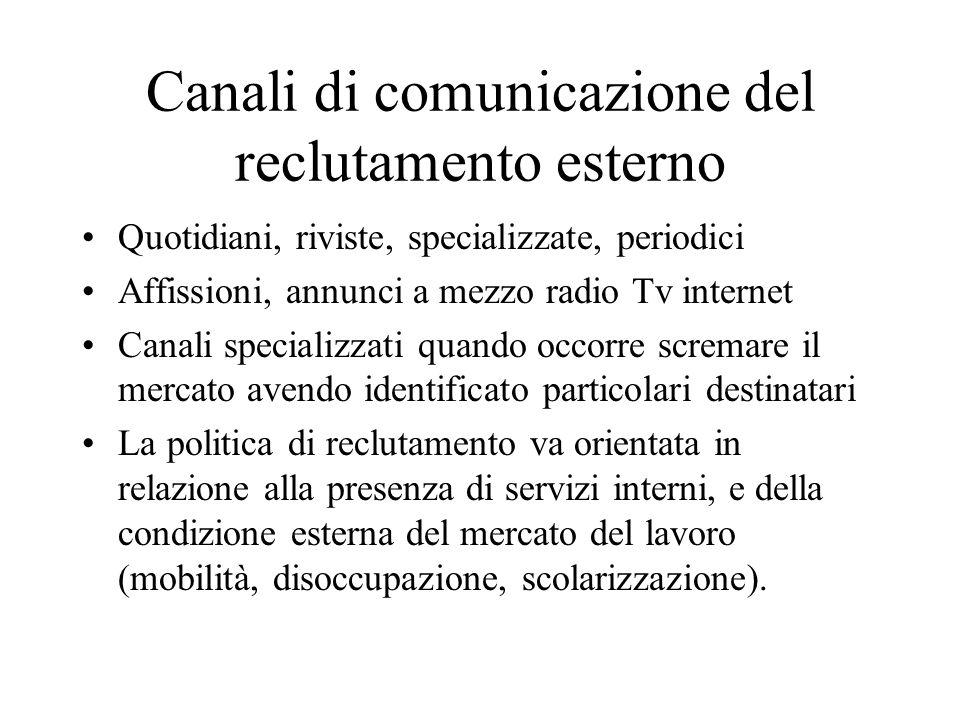 Canali di comunicazione del reclutamento esterno
