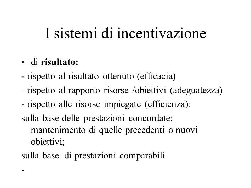 I sistemi di incentivazione