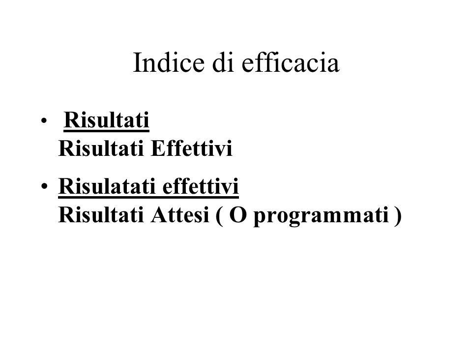 Indice di efficacia Risultati Risultati Effettivi.