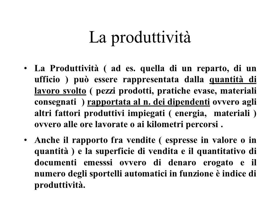La produttività