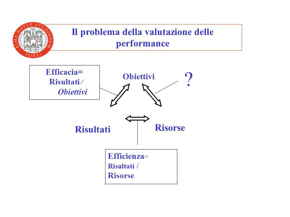 Il problema della valutazione delle performance