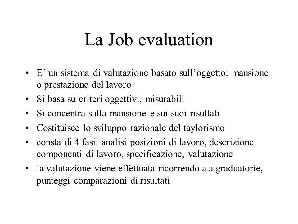 La Job evaluation E' un sistema di valutazione basato sull'oggetto: mansione o prestazione del lavoro.