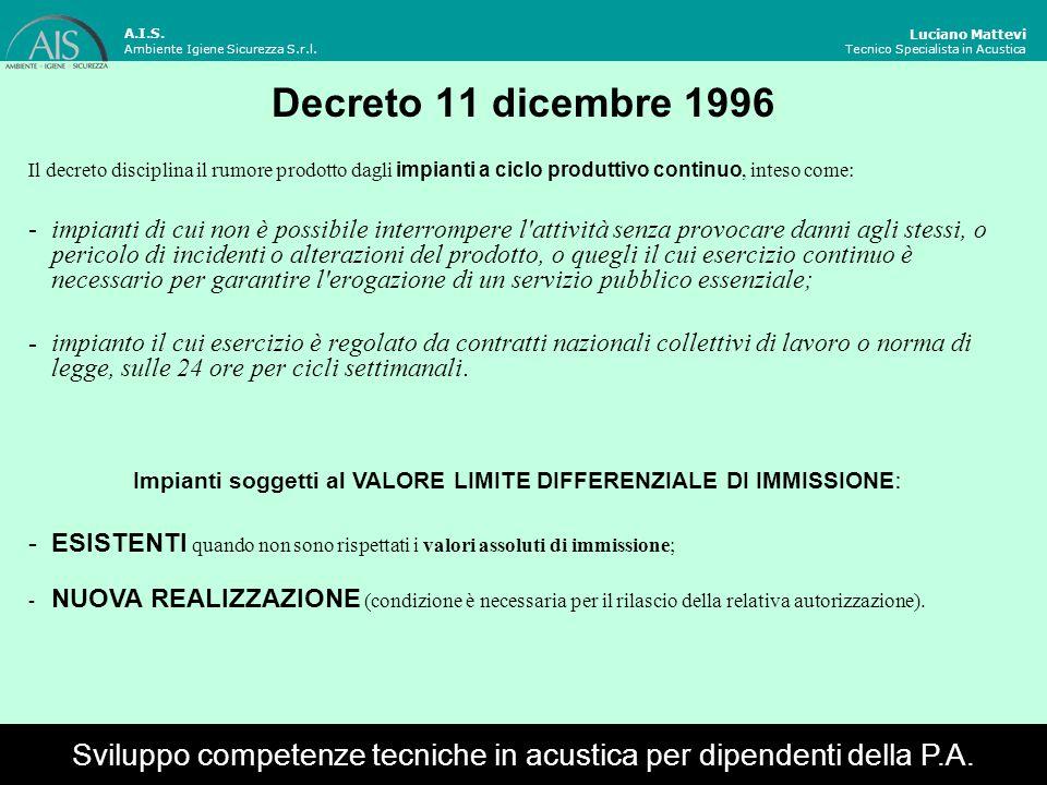 A.I.S. Ambiente Igiene Sicurezza S.r.l. Luciano Mattevi. Tecnico Specialista in Acustica. Decreto 11 dicembre 1996.