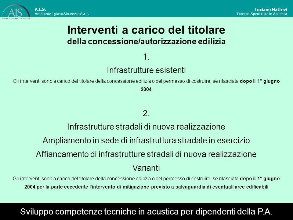 A.I.S. Ambiente Igiene Sicurezza S.r.l. Luciano Mattevi. Tecnico Specialista in Acustica.