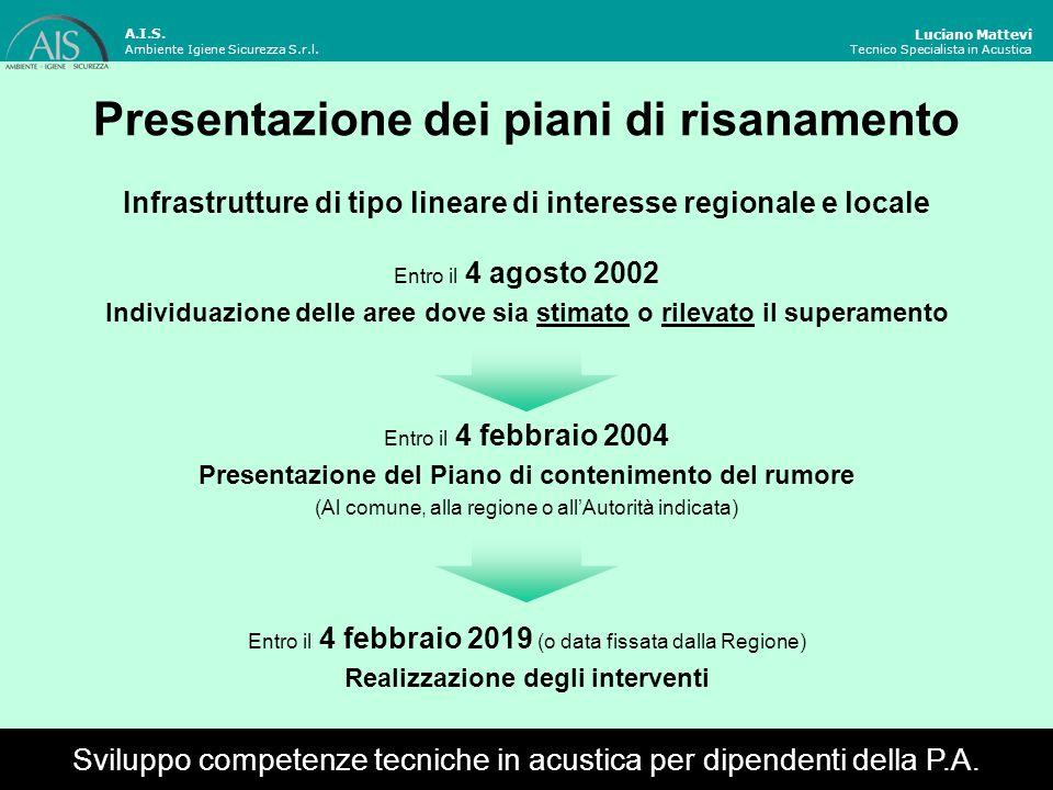 Presentazione dei piani di risanamento
