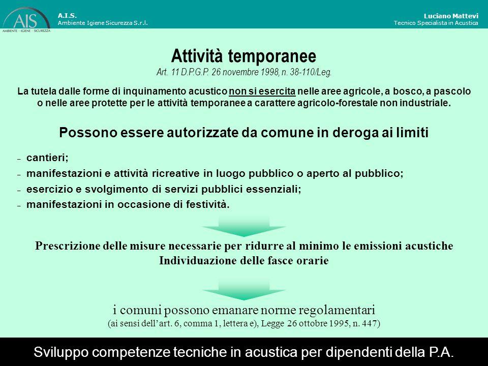 A.I.S. Ambiente Igiene Sicurezza S.r.l. Luciano Mattevi. Tecnico Specialista in Acustica. Attività temporanee.