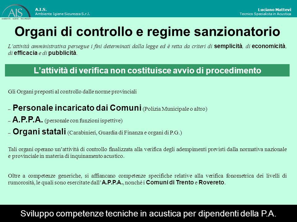 Organi di controllo e regime sanzionatorio