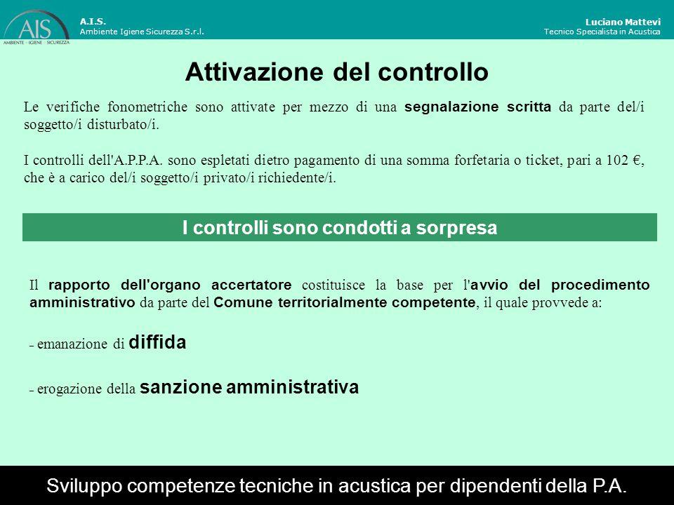 Attivazione del controllo