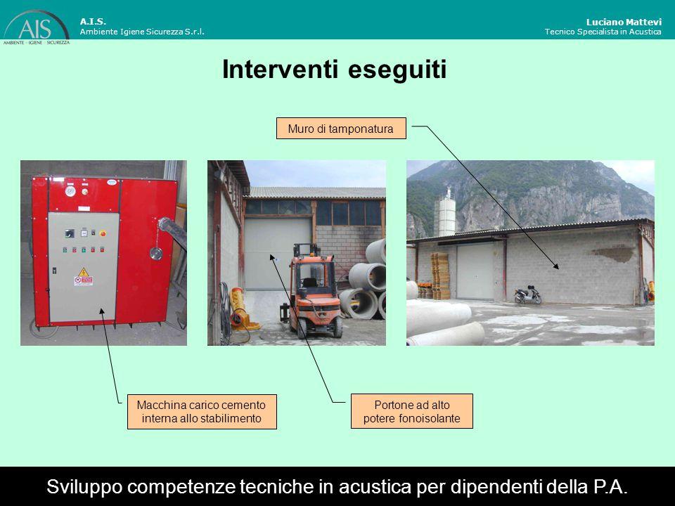 A.I.S. Ambiente Igiene Sicurezza S.r.l. Luciano Mattevi. Tecnico Specialista in Acustica. Interventi eseguiti.