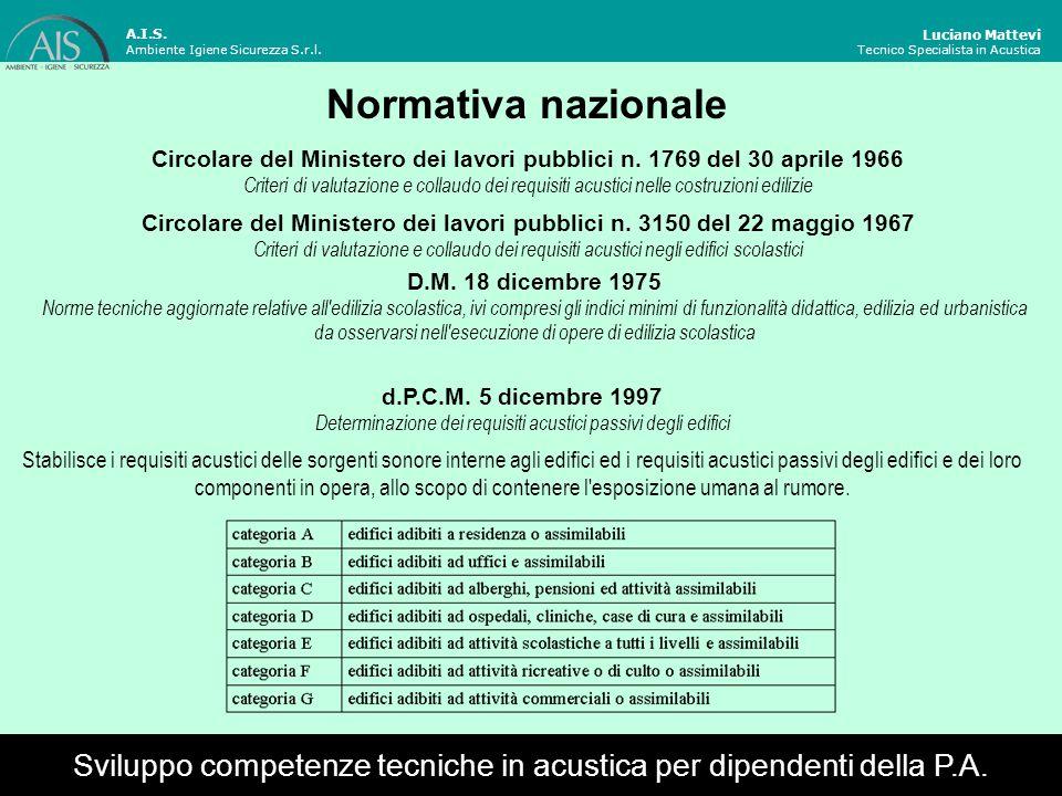 A.I.S. Ambiente Igiene Sicurezza S.r.l. Luciano Mattevi. Tecnico Specialista in Acustica. Normativa nazionale.