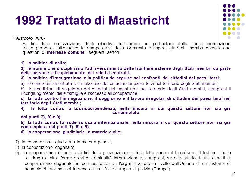 1992 Trattato di Maastricht
