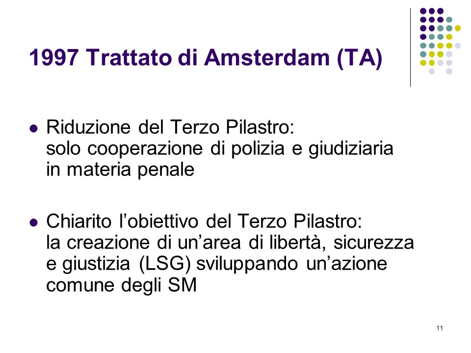 1997 Trattato di Amsterdam (TA)