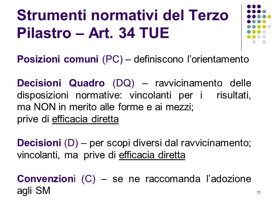 Strumenti normativi del Terzo Pilastro – Art. 34 TUE