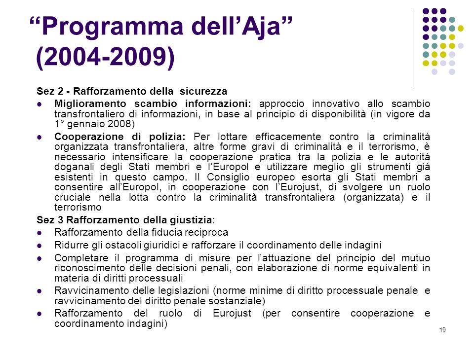 Programma dell'Aja (2004-2009)